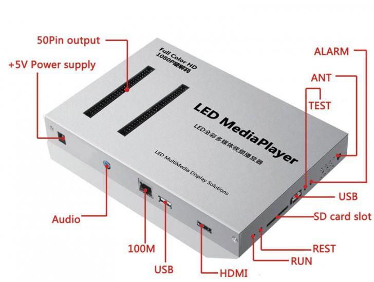 Listen LS-Q2 LED Media Player for Fullcolor LED Display